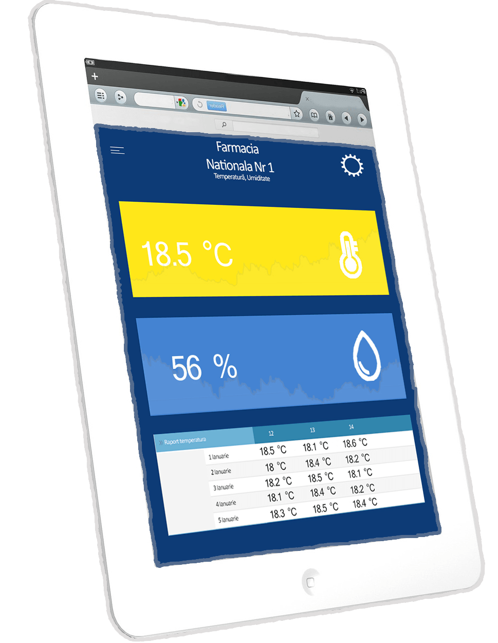 Monitorizare lant de frig BlueMonitor SMART Pharma