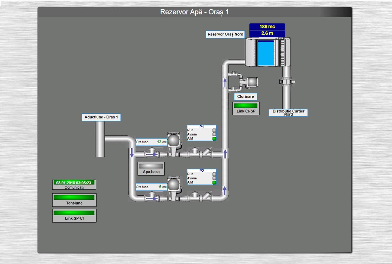 Ecran interactiv SCADA BlueMonitor rezervor apa