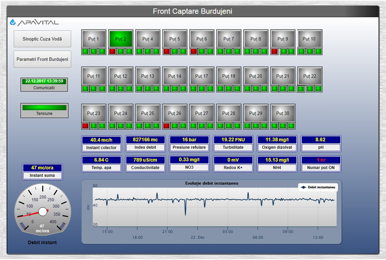 Sistem SCADA BlueMonitor puturi captare apa