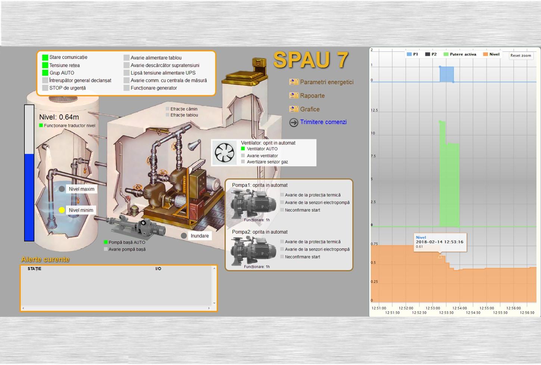 Sistem SCADA SPAU BlueMonitor - ecran interactiv