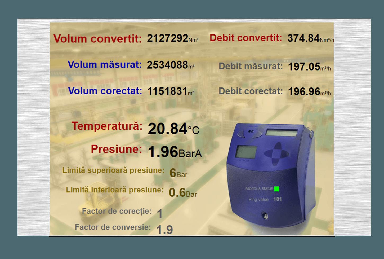 Sistem BlueMonitor Telecitire corectoare de volum gaze Flonidan