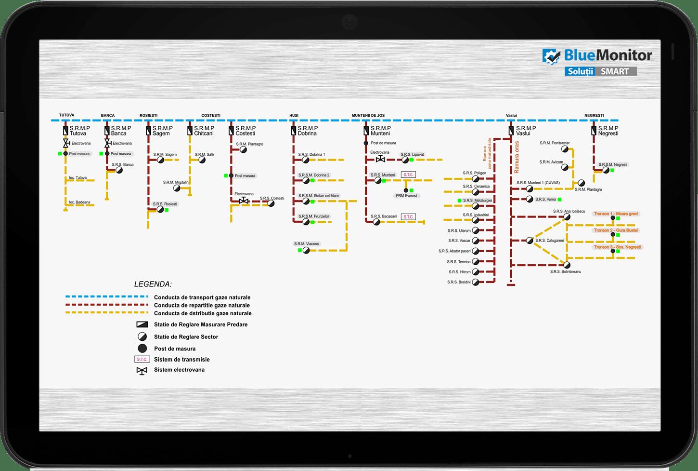 Sistem BlueMonitor - telecitire corectoare volum gaz