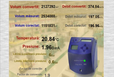 Ecran interactiv sistem BlueMonitro telecitire corectoare volum gaz