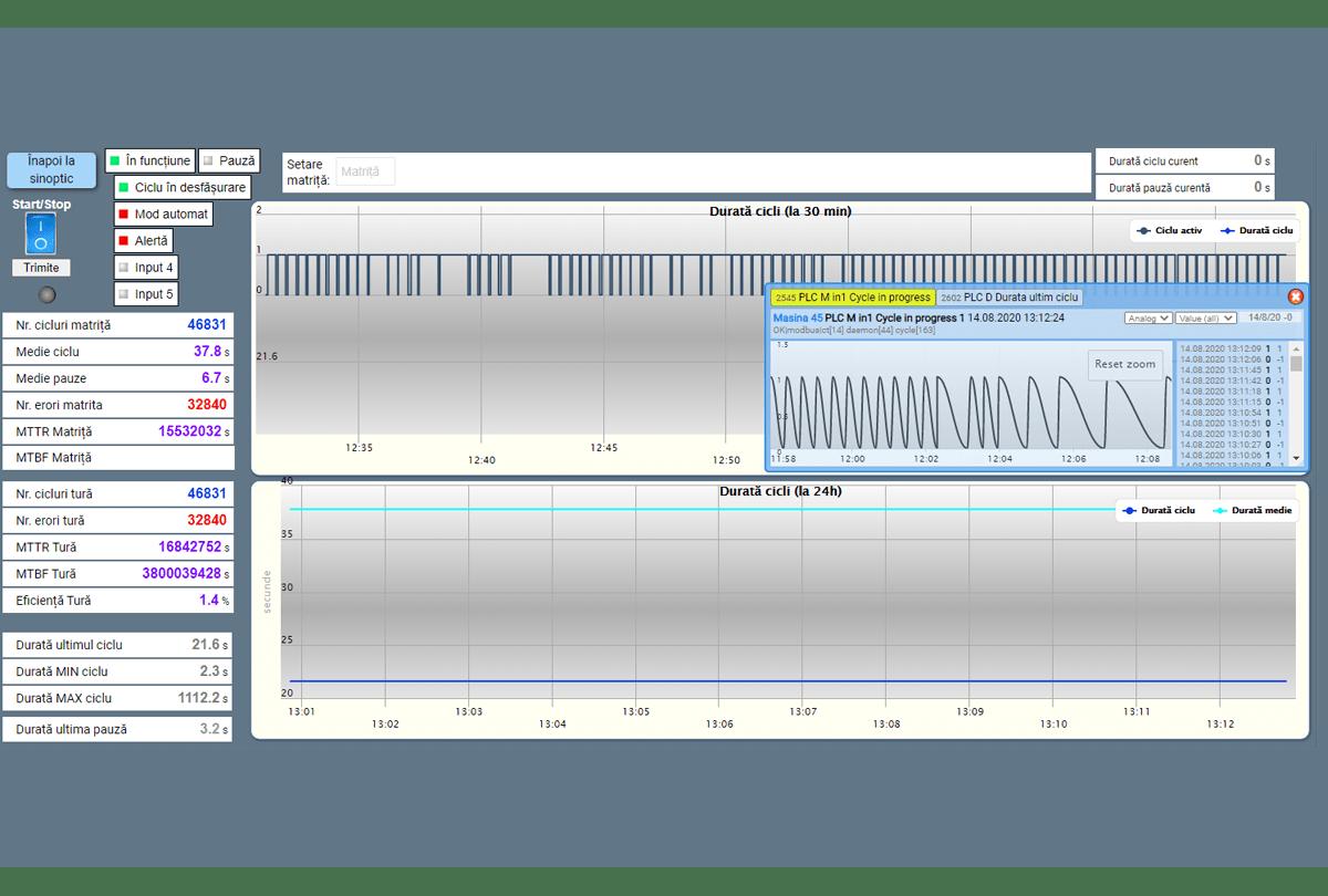 BlueMonitor sistem monitorizare productie fabrica