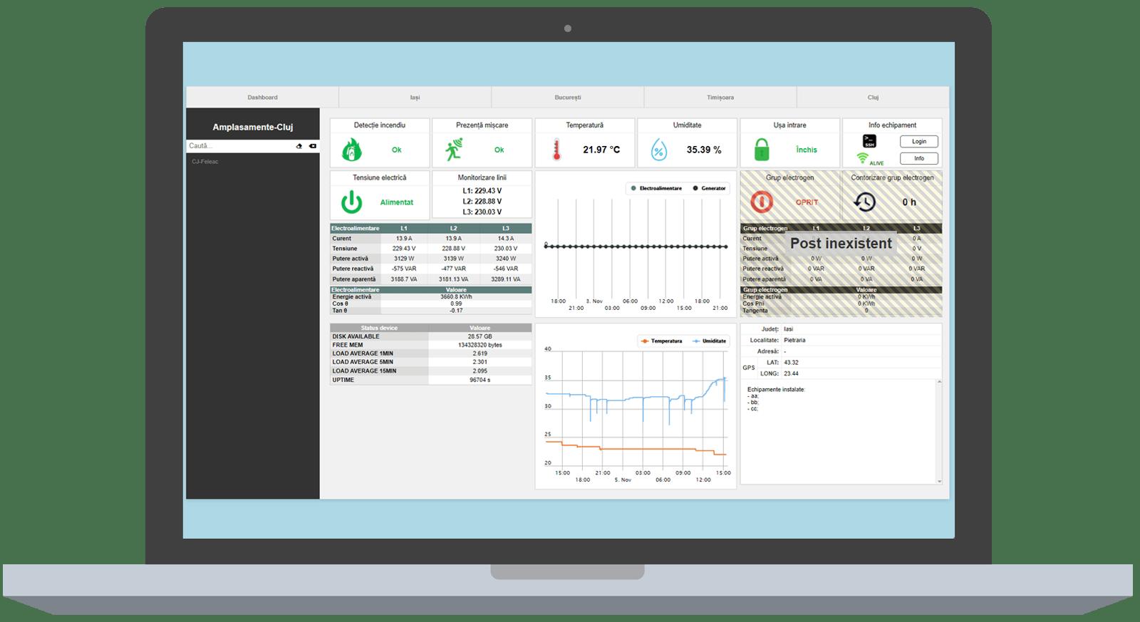 Sistem monitorizare IoT BlueMonitor - Ecran interactiv