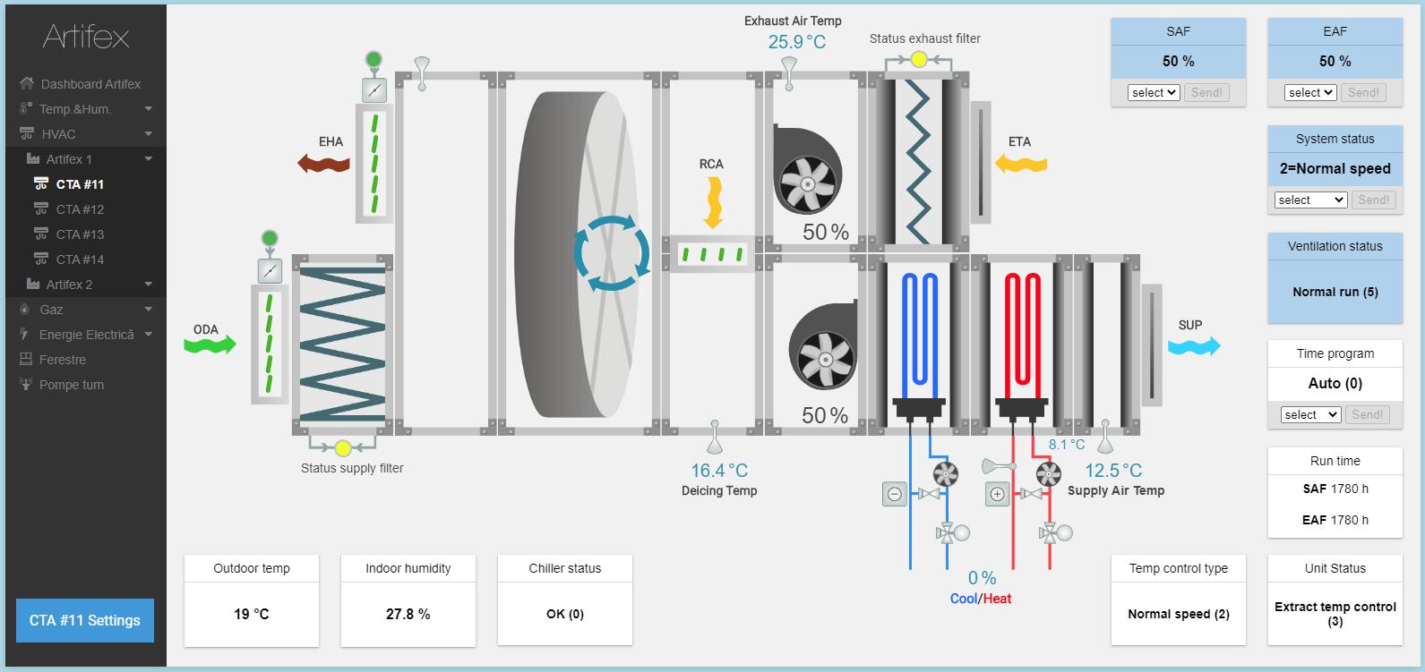 sistem automatizare ventilatie BlueMonitor