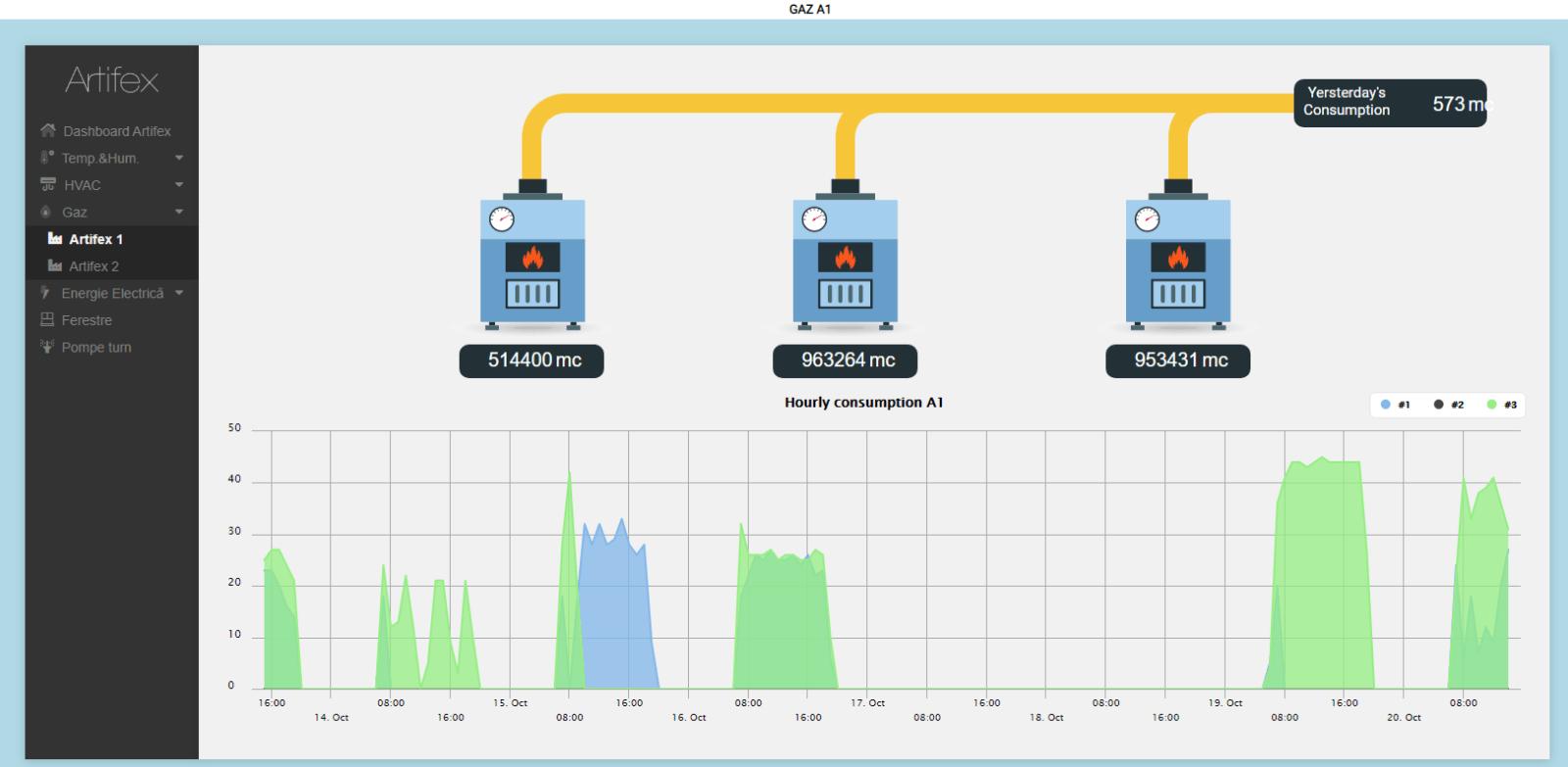 BlueMonitor - sistem automatizare ventilatie