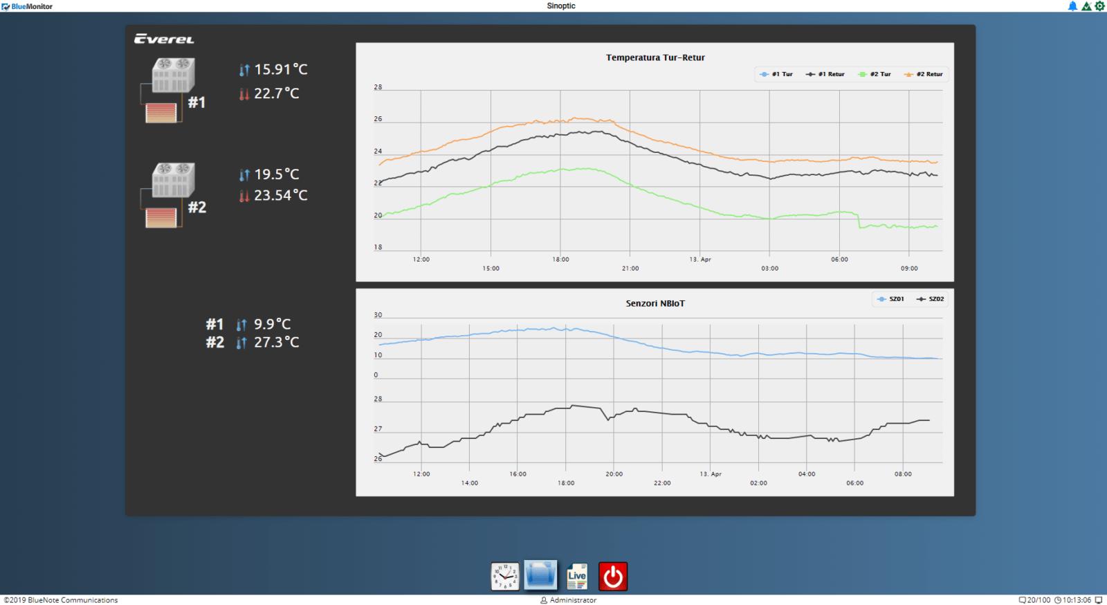 Sistem monitorizare răcire utilaje