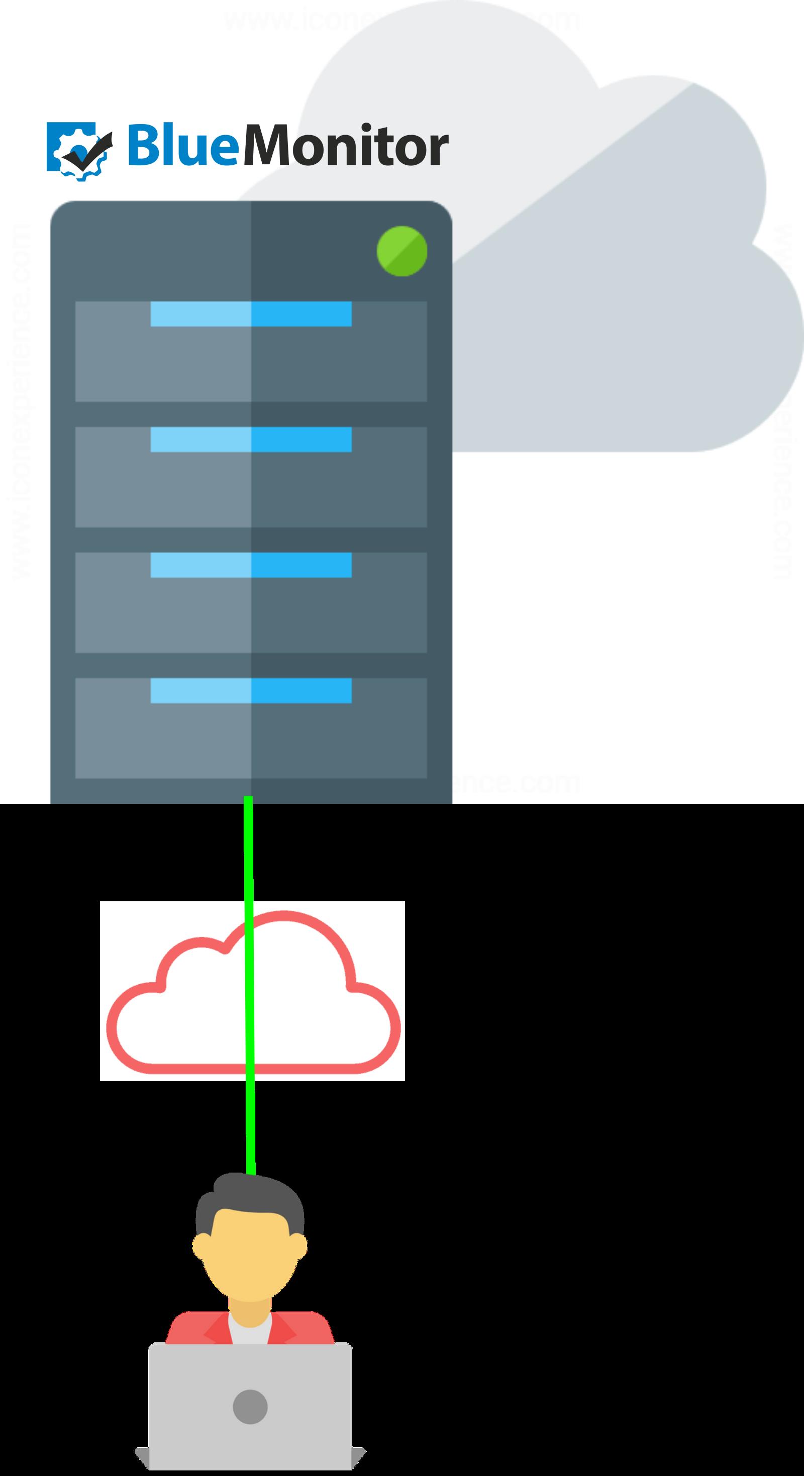 SCADA în Cloud pe baza de abonament lunar