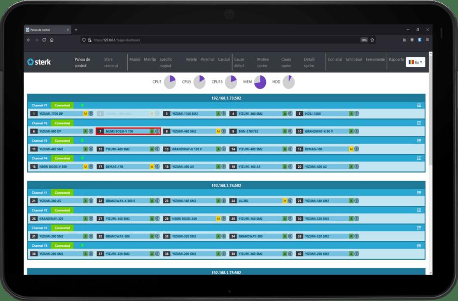 Sistem monitorizare producție - afisare sinoptica Web