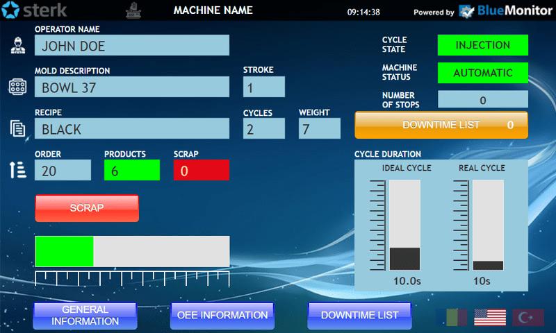 Sistem monitorizare producție - afisare locala in timp real