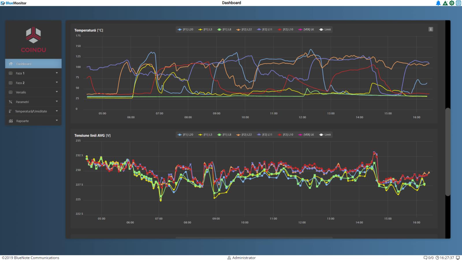 Monitorizare vibratii si temperatura Coindu