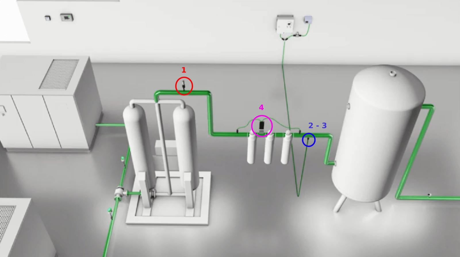 Puncte masura calitate aer comprimat_sistem monitorizare instalatie aer comprimat BlueMonitor