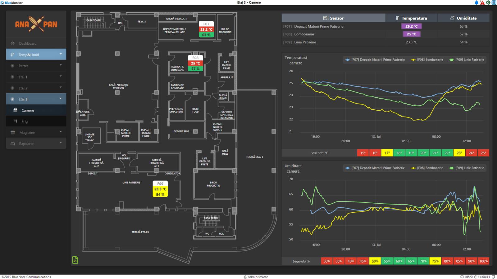 Ecran interactiv BlueMonitor monitorizare instalatii frigorifice industriale
