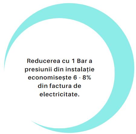 Economii reducere presiune_sistem monitorizare instalatie aer comprimat BlueMonitor
