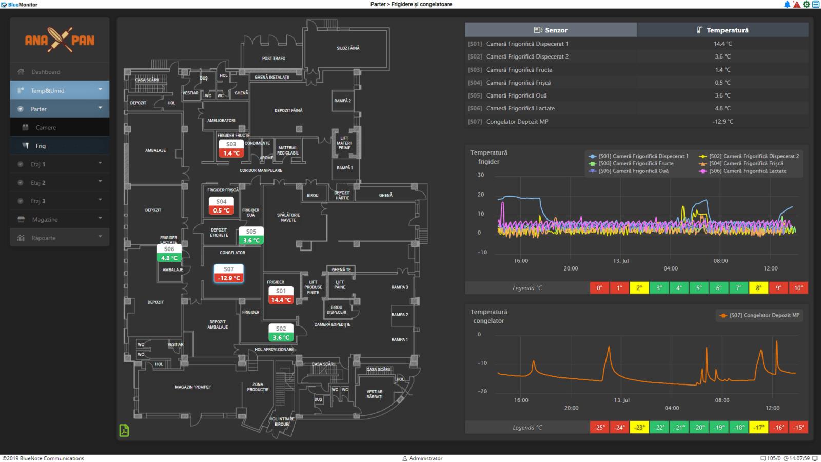 Ecran grafic BlueMonitor monitorizare instalatii frigorifice industriale