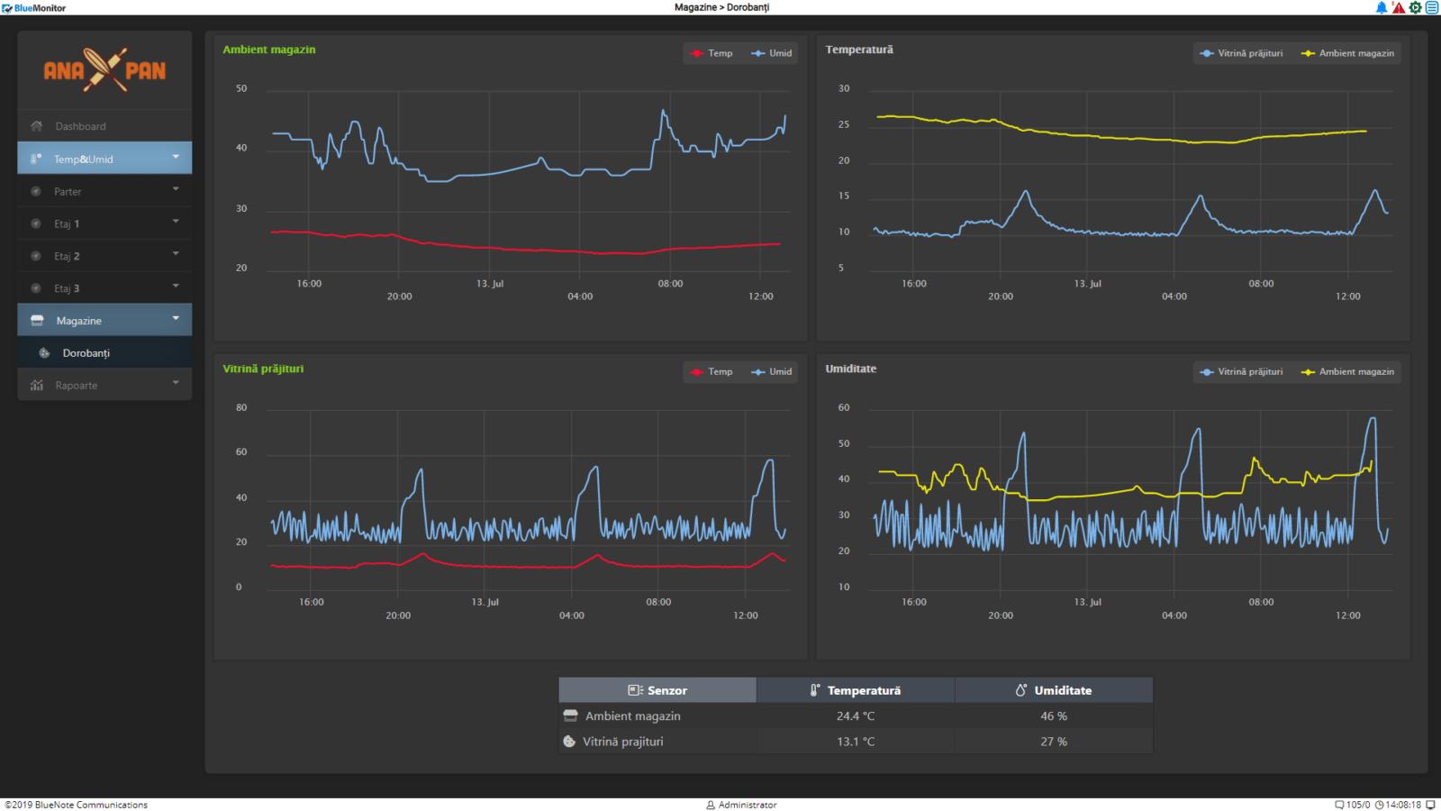 Ecran grafic sistem BlueMonitor monitorizare instalatii frigorifice industriale